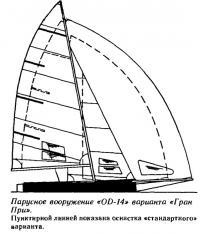 Парусное вооружение «OD-14» варианта «Гран При»