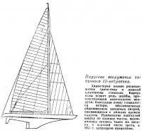 Парусное вооружение типичного 12-метровика