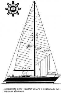 Парусность яхты «Балтик-38DP» с основными обмерными данными