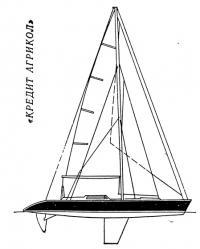 План парусности яхты «Кредит Агрикол»