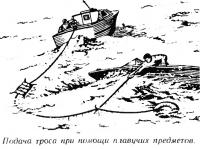 Подача троса при помощи плавучих предметов