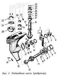 Подводная часть (редуктор)