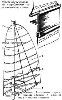 Поперечное сечение латы «аэроджанка» из алюминиевого сплава