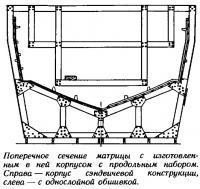 Поперечное сечение матрицы с изготовленным в ней корпусом с продольным набором