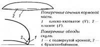 Поперечные сечения кормовой части