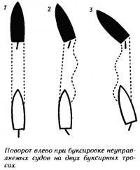 Поворот влево при буксировке неуправляемых судов на двух буксирных тросах