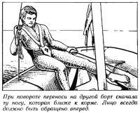 При повороте переноси на другой борт сначала ту ногу, которая ближе к корме