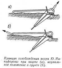 Принцип освобождения якоря Ю. Никифорова