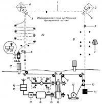 Принципиальная схема предлагаемой буксировочной системы