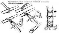 Приспособление для наложения бандажей на шланги