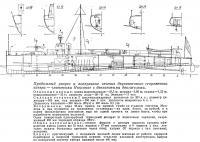 Продольный разрез и поперечные сечения катера «миноноски Никсона»