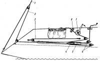 Проводка бакштага на гоночной яхте