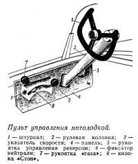 Пульт управления мотолодкой
