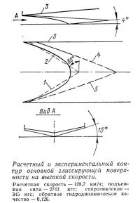 Расчетный и экспериментальный контур основной глиссирующей поверхности