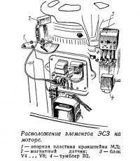 Расположение элементов ЭСЗ на моторе