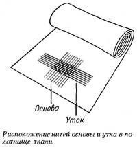 Расположение нитей основы и утка в полотнище ткани