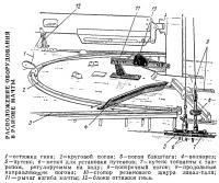 Расположение оборудования в районе мачты