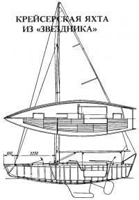 Размеры корпуса и схема парусности «звездника»