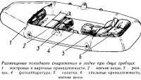 Размещение походного снаряжения в лодке при двух гребцах