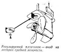 Регулируемый плавничок — анод на моторах средней мощности