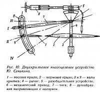 Рис. 10. Двухкрыльевое многоцелевое устройство Ю. Сенькина