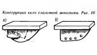 Рис. 10. Конструкция киля слаломной монолыжи