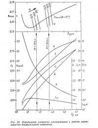 Рис. 10. Определение элементов глиссирования