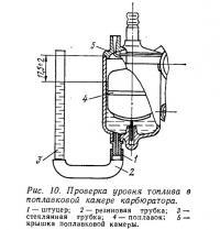 Рис. 10. Проверка уровня топлива в поплавковой камере карбюратора
