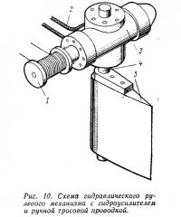 Рис. 10. Схема рулевого механизма с гидроусилителем и ручной тросовой проводкой