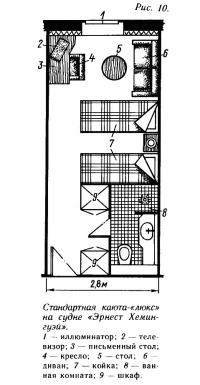Рис. 10. Стандартная каюта-«люкс» на судне «Эрнест Хемингуэи»