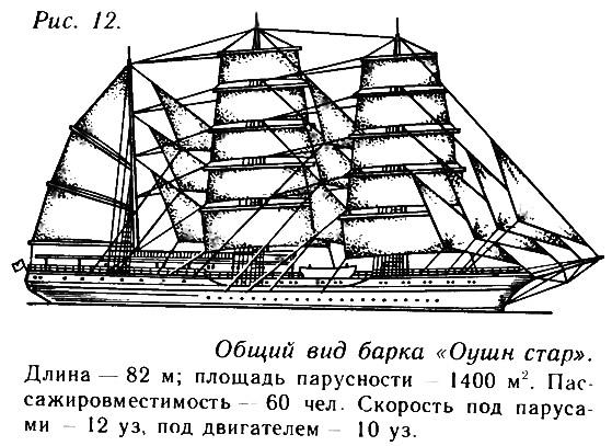 Рис. 12. Общий вид барка «Оушн стар»
