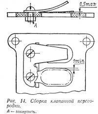 Рис. 14. Сборка клапанной перегородки