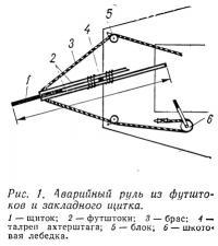 Рис. 1. Аварийный руль из футштоков и закладного щитка