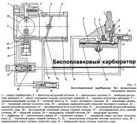Рис. 1. Беспоплавковый карбюратор без встроенного топливного насоса
