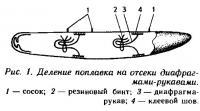 Рис. 1. Деление поплавка на отсеки диафрагмами-рукавами
