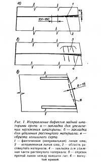 Рис. 1. Исправление дефектов задней шкаторины грота