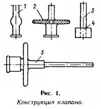 Рис. 1. Конструкция клапана