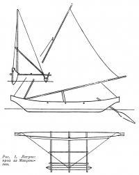 Рис. 1. Летучее проа из Микронезии