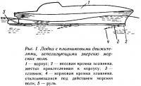 Рис. 1. Лодка с плавниковыми движителями, использующими энергию морских волн