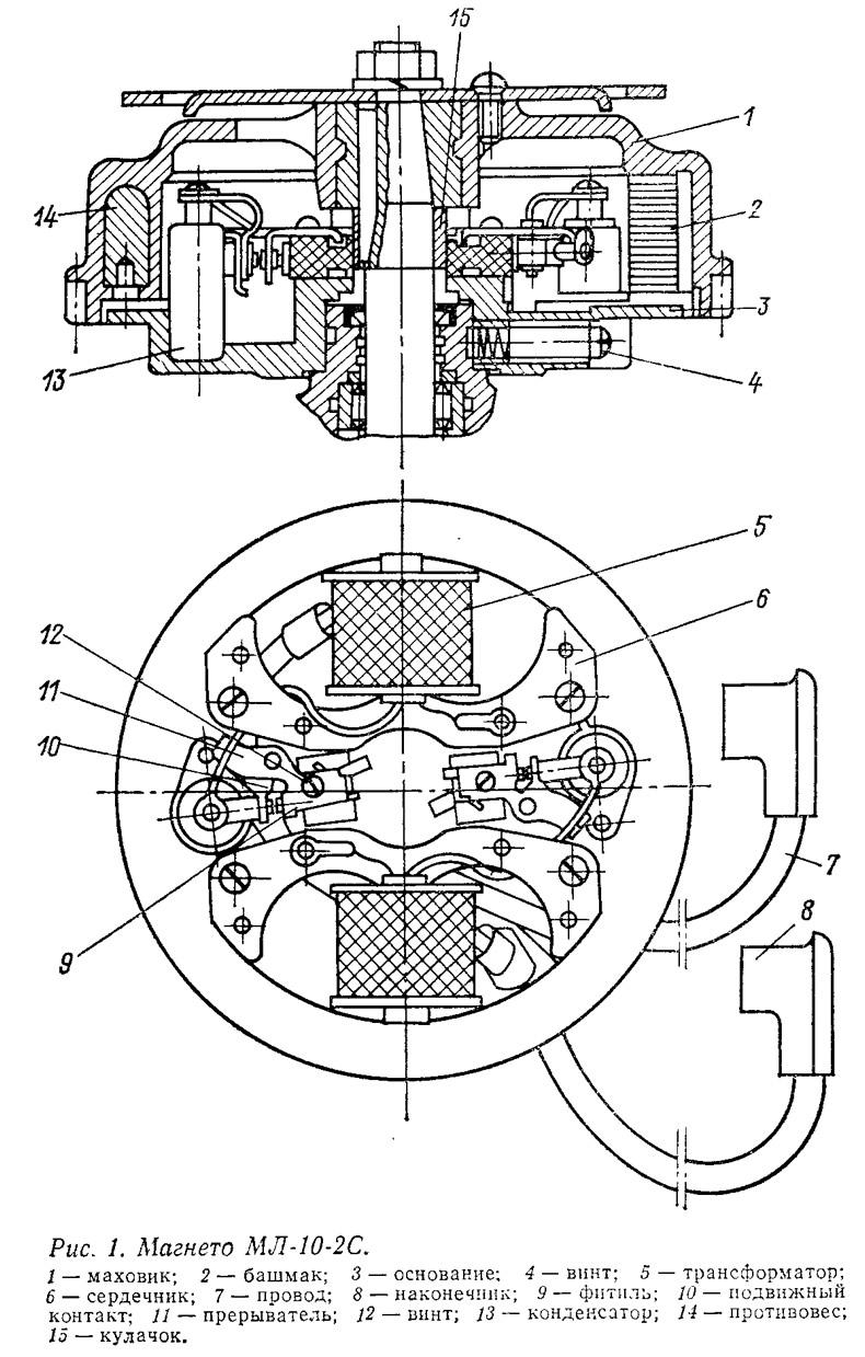 Ветерок 8 схема 3