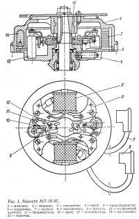 Рис. 1. Магнето МЛ-10-2C