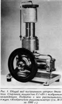Рис. 1. Общий вид построенного автором двигателя Стирлинга
