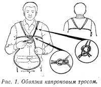 Рис. 1. Обвязка капроновым тросом