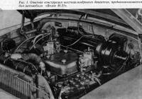 Рис. 1. Опытная конструкция шестицилиндрового двигателя для автомобиля «Волга М-21»