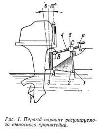 Рис. 1. Первый вариант регулируемого выносного кронштейна