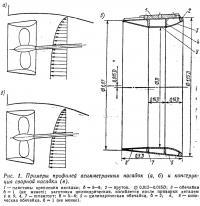Рис. 1. Примеры профилей асимметричных насадок и конструкция сварной насадки