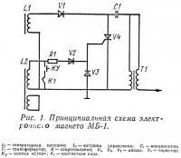 Рис. 1. Принципиальная схема электронного магнето МБ-1