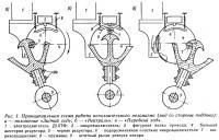 Рис. 1. Принципиальная схема работы исполнительного механизма