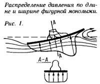 Рис. 1. Распределение давления по длине и ширине фигурной монолыжи