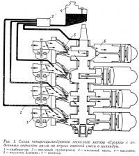 Рис. 1. Схема четырехцилиндрового японского мотора «Сузуки»
